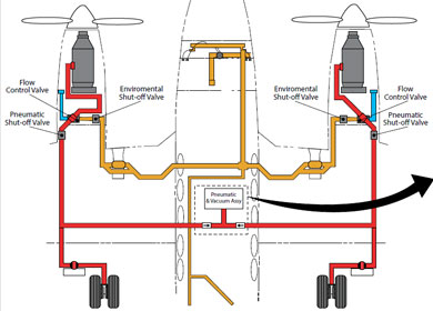 King Air quickGuides